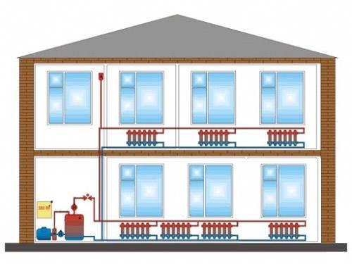 Варианты схем отопления для дома в два этажа