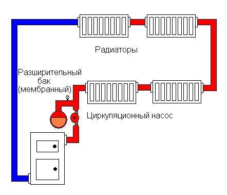 схема отопления Ленинградка. «