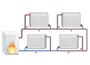 Системы отопления естественной циркуляцией
