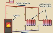 Выбор схемы для однотрубной системы отопления частного дома