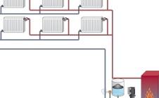 Каким образом организуется паровое домашнее отопление