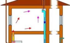 Принцип работы системы и особенности монтажа воздушного отопления