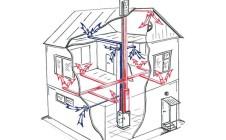 Виды и особенности монтажа систем воздушного отопления