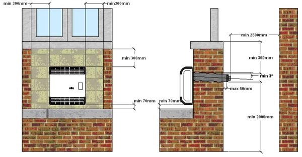 газовый отопитель установка